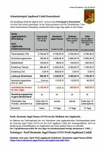 jagdhundunfallversicherung-im-test
